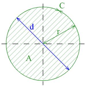 circle diameter