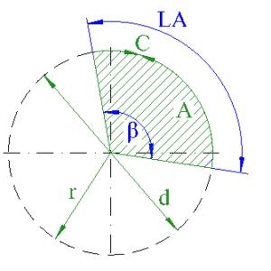 circle sector arc angle