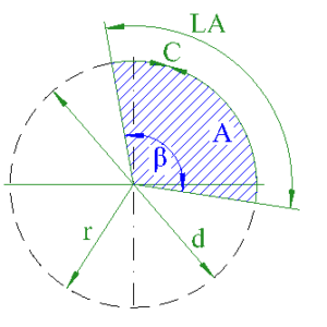 circle sector area angle