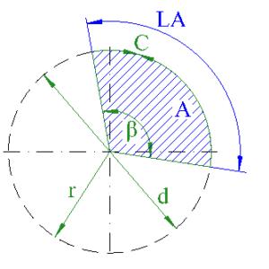 circle sector area arc