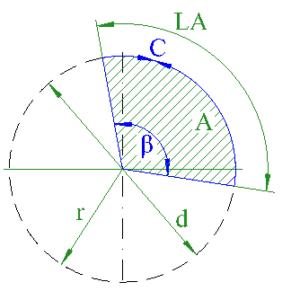 circle sector circumference angle