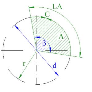circle sector diameter angle
