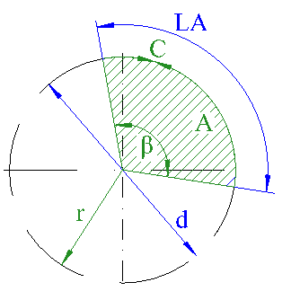 circle sector diameter arc