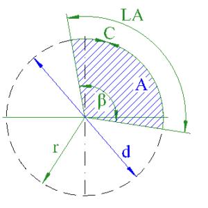 circle sector diameter area