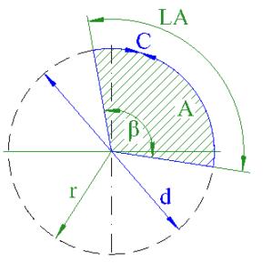 circle sector diameter circumference