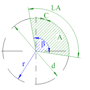 circle sector radius angle