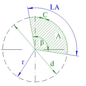 circle sector radius arc