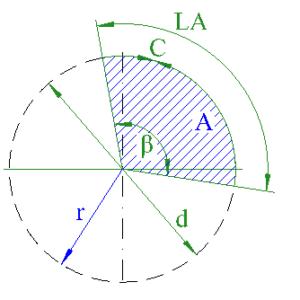circle sector radius area