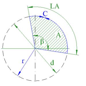 circle sector radius circumference