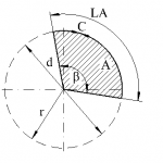 Circumference and area of a circle sector